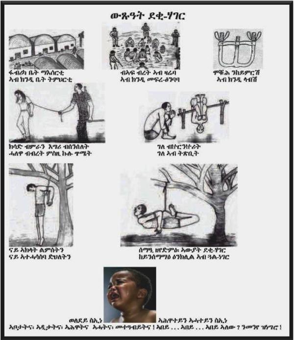 ERITREANS under torture 015.jpg